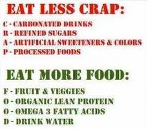eat less crap lose that fat Find out how many grams of carbs you should eat per day to lose weight or build  protein or fat so, how many grams of carbs should you eat per  processed crap.